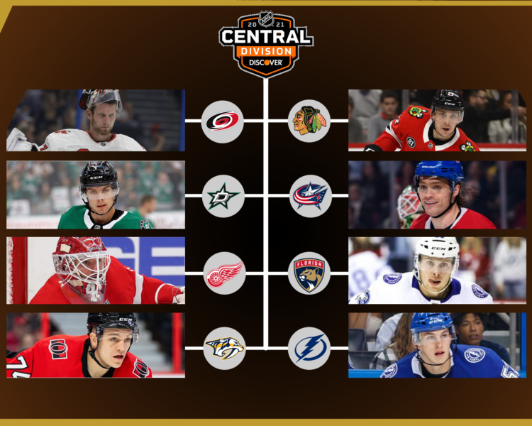 Season Divisional Preview : Discovery NHL Central division