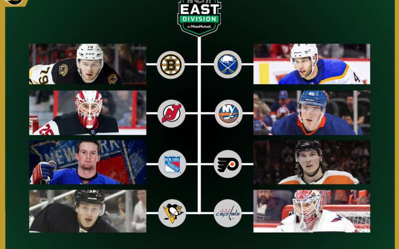 S6 E5 - Season Divisional Preview : Mass Mutual NHL East division